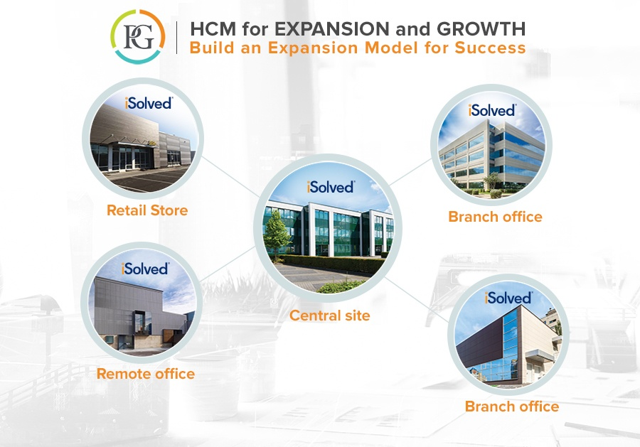 Platinum Group - iSolved HCM Expansion and Growth