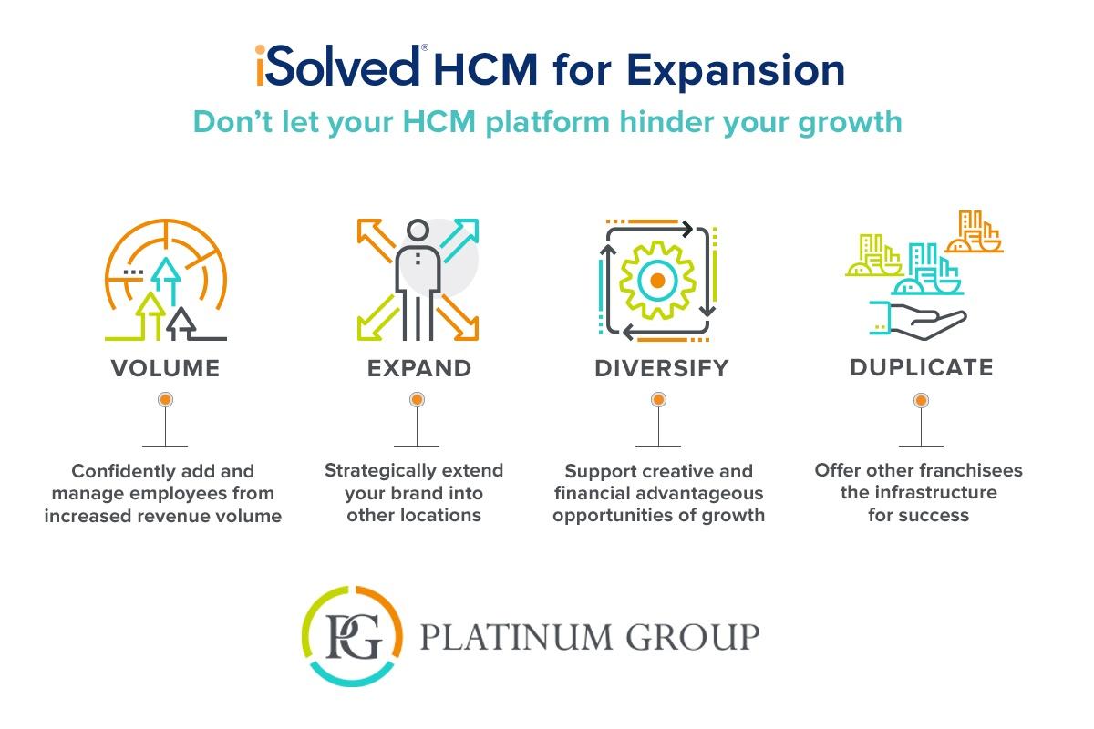 Platinum Group - iSolved HCM for Expansion